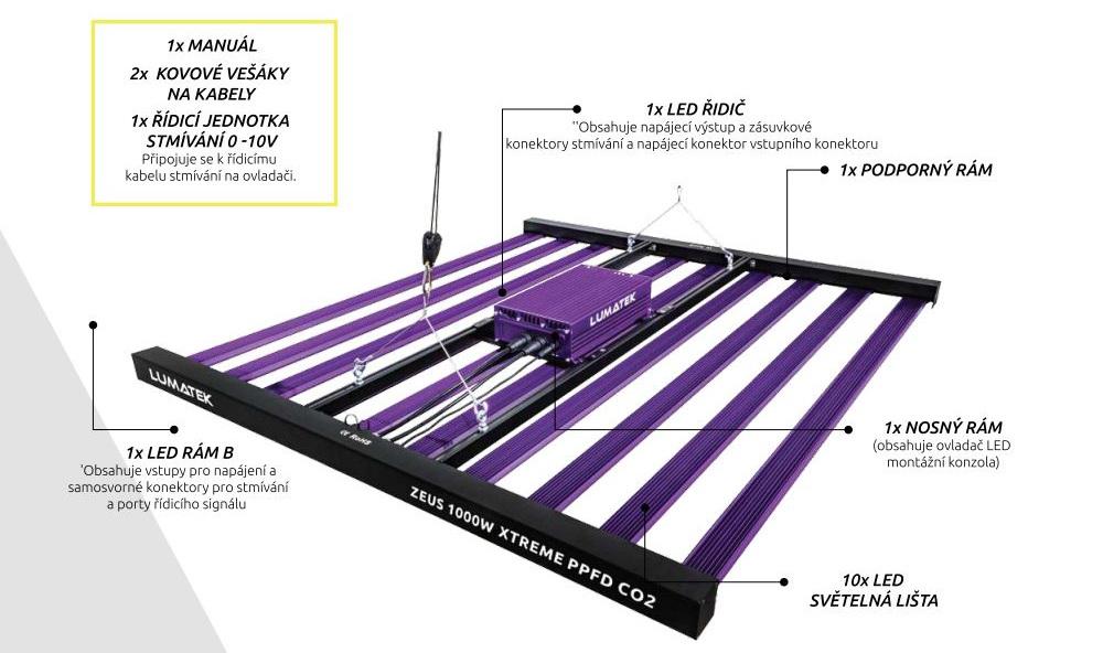 LED grow Lumatek Xtreme PPFD