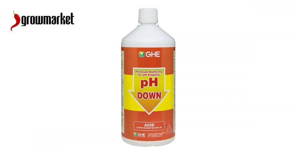 pH - mínus snižuje pH