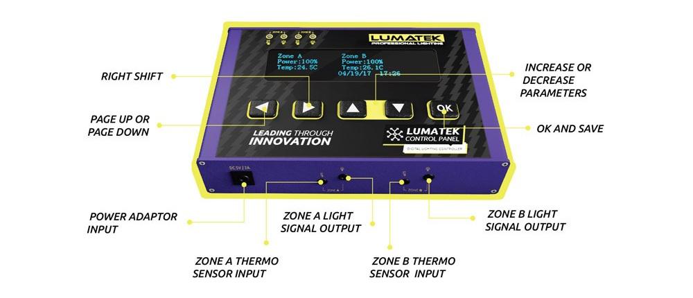 Popis řídící jednotky Lumatek Digital Panel