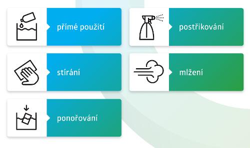 Způsoby použití dezinfekce pro pěstitele Purolyt