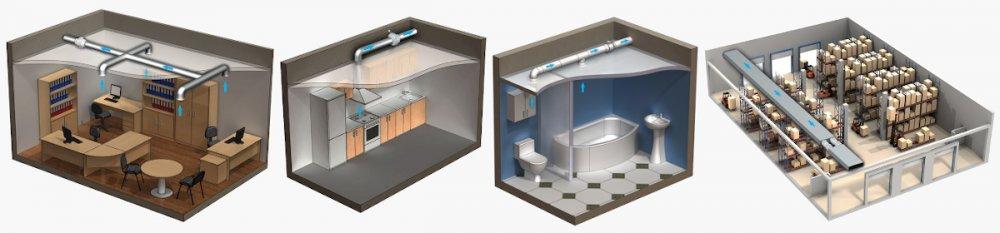 Použití potrubních ventilátorů
