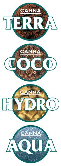 Canna Terra do zeminy, Canna Coco do kokosu, Canna Hydro a Canna Aqua pro hydroponii. Hnojiva a substráty.