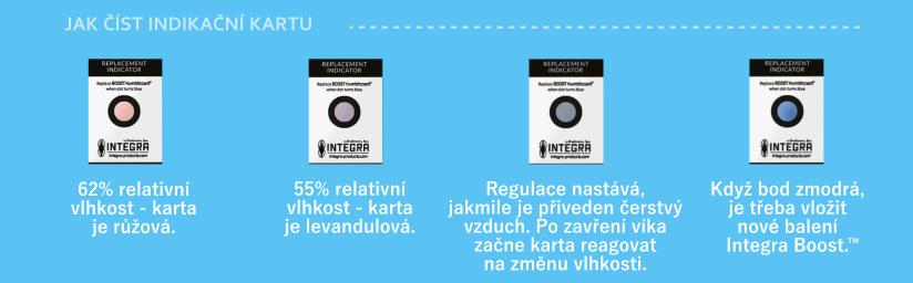 Jak číst indikační kartu Integra Boost?