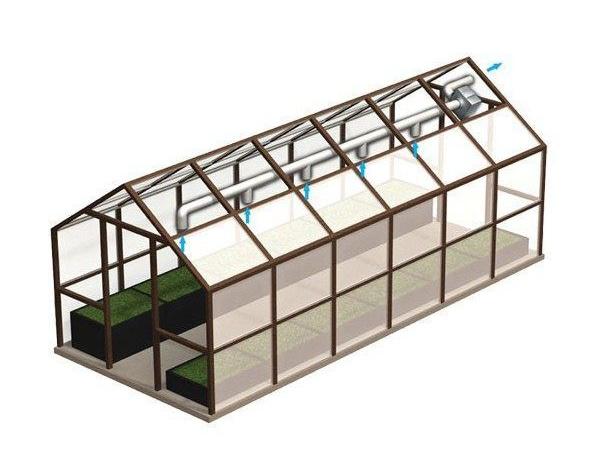 Vzduchotechnika do grow boxu